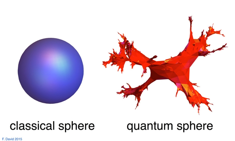 An infographic of a classical sphere (left) and a quantum sphere (right).