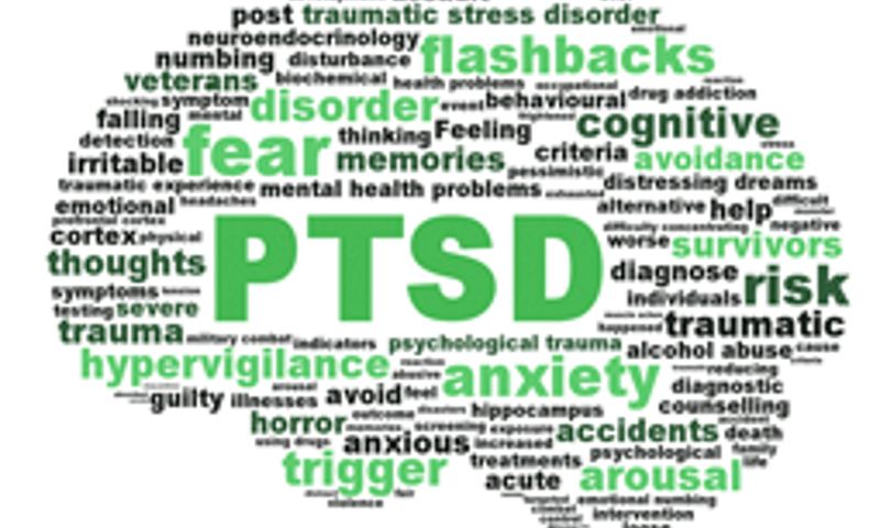 ptsd word graphic